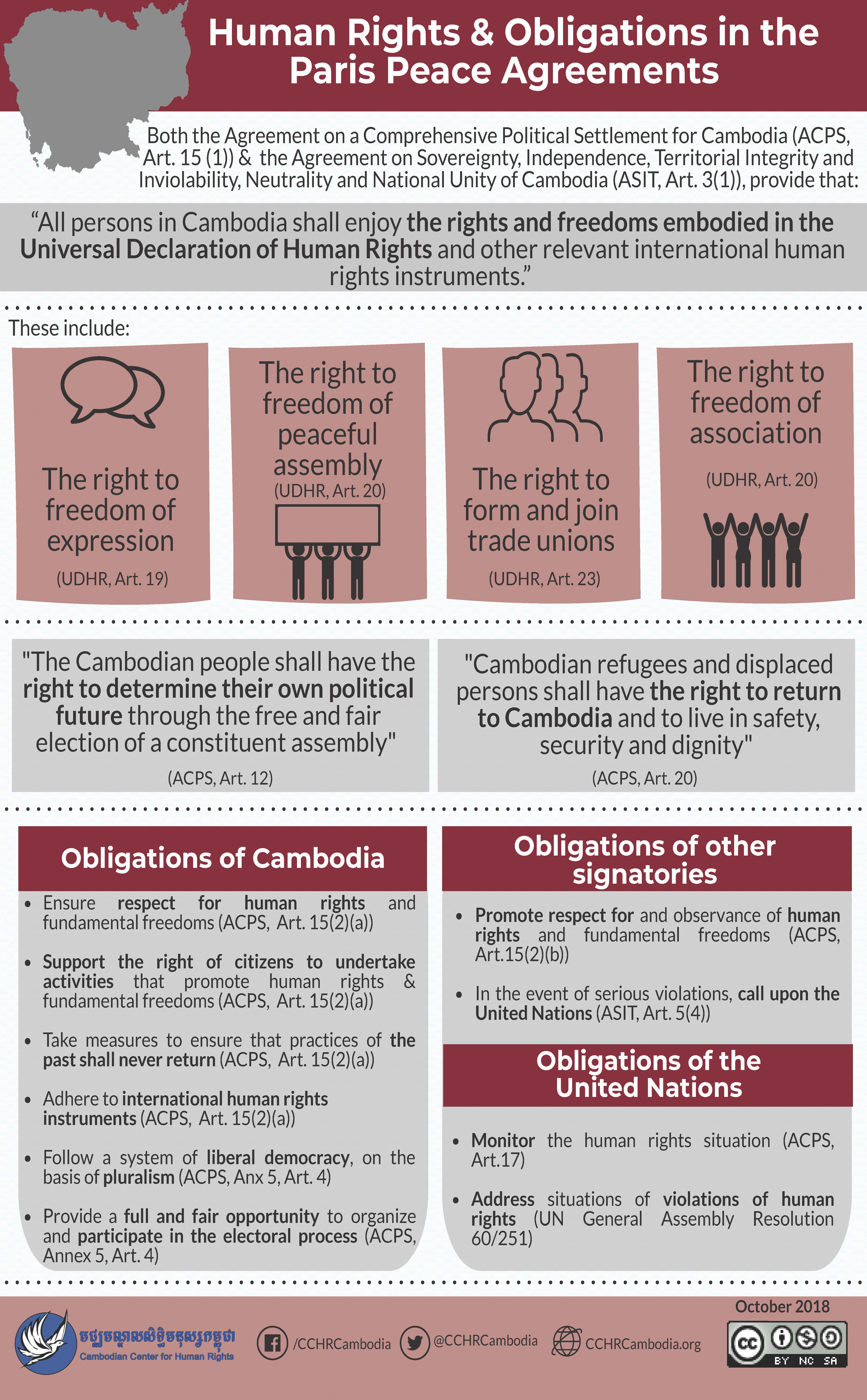 Cambodian Center For Human Rights